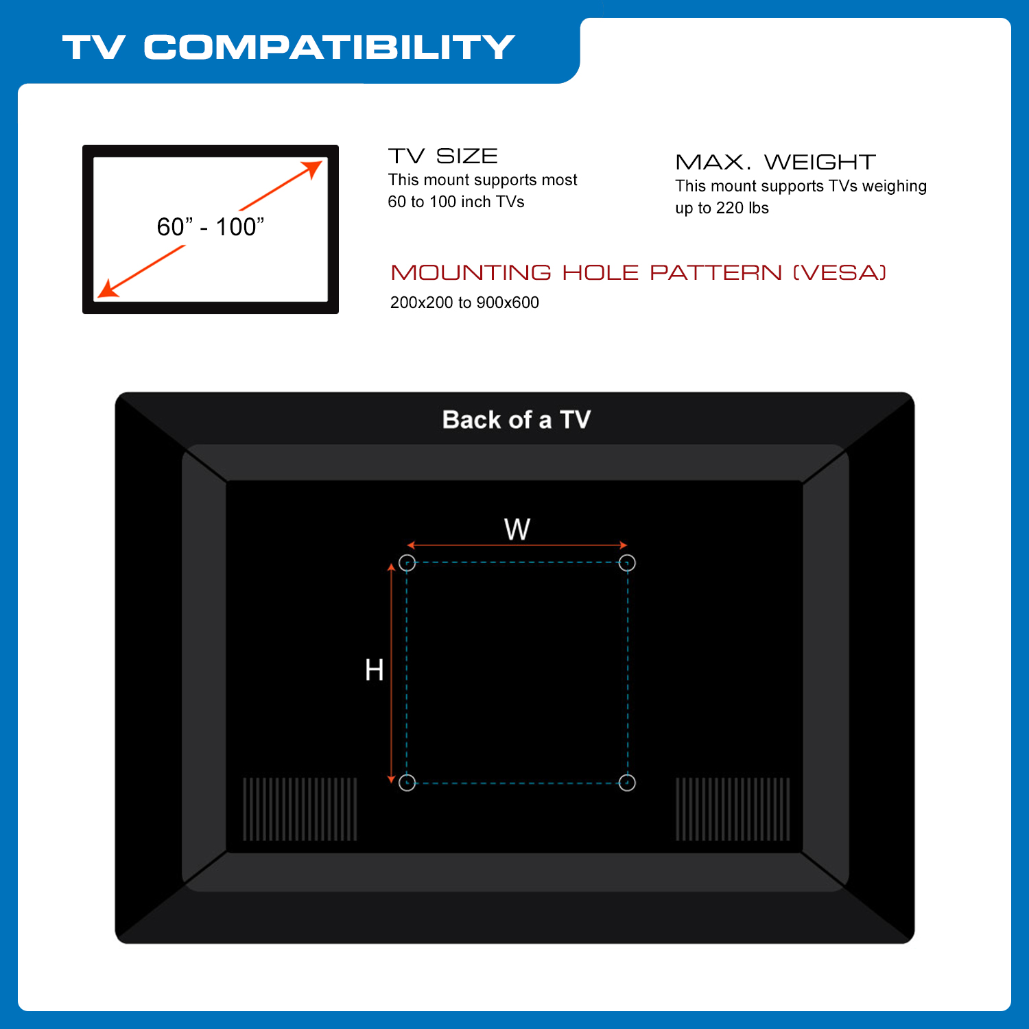 QualGear® Heavy Duty Full Motion TV Wall Mount for 60-100 Inch Flat Panel and Curved TVs, Black (QG-TM-092-BLK) [UL Listed]